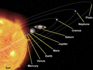 solar_system_planets