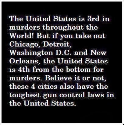 US-cities-with-toughest-gun-laws