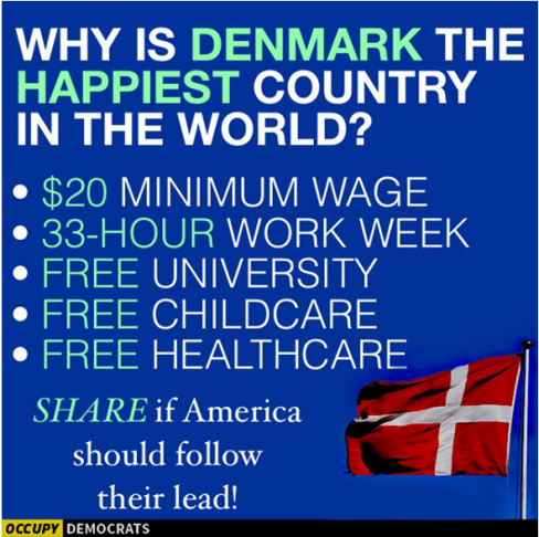 Denmark vs USA