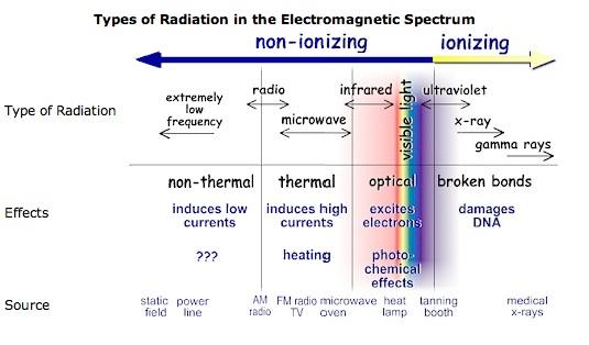 radiation_spectrum