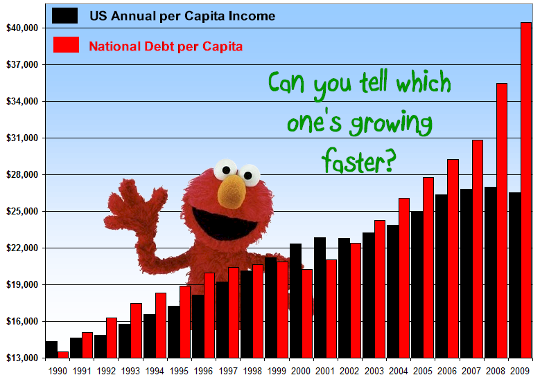 national-debt-per-capita.png