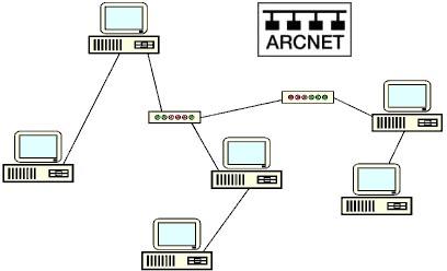 History_Arcnet_2.jpg