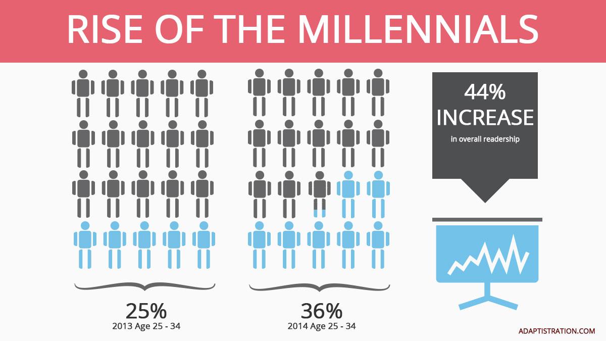Rise-of-the-millennials.jpg